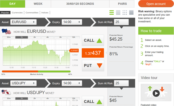 australian regulated binary option brokers