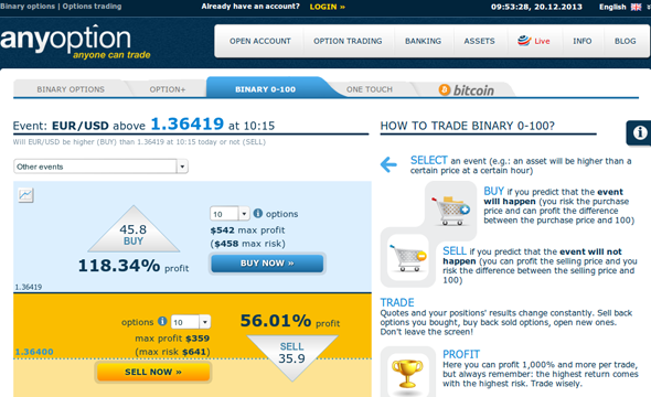 one trade per day forex