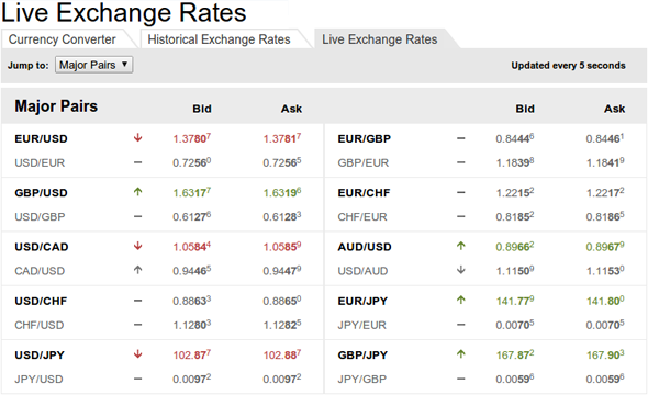 Easy forex live exchange