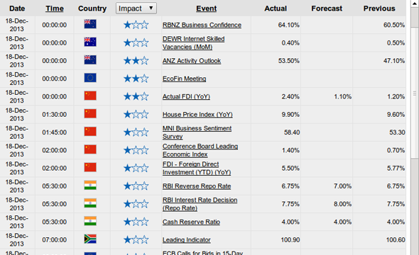 Binary options signals economic calendar