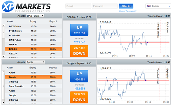 Ultra markets binary options