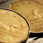 Forex Market: CAD/CHF daily forecast