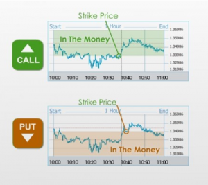 double_up_binary_options
