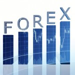 What is Forex ?