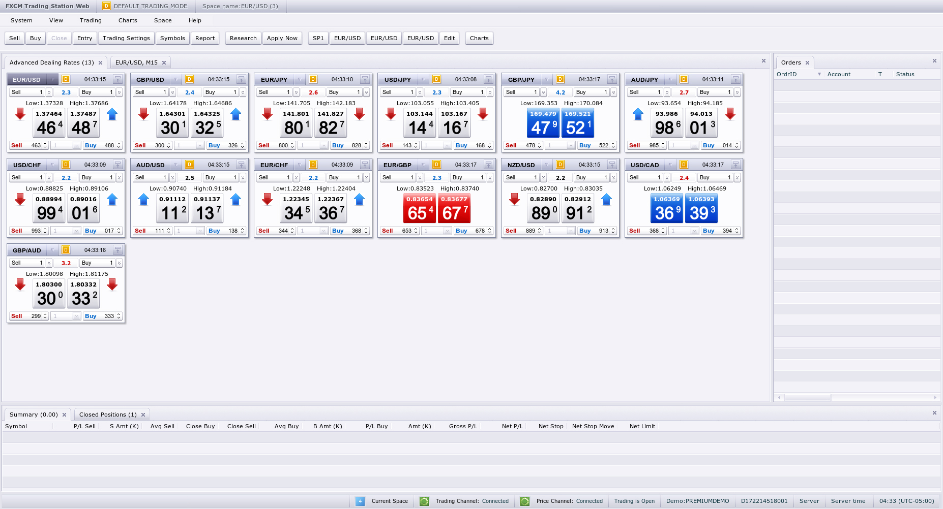 Fxcm automated trading systems