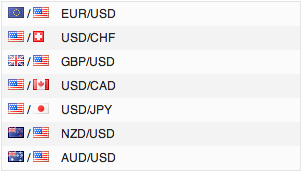 Most active forex pairs