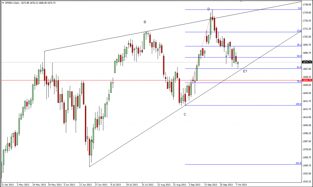 ascending_triangle_pattern