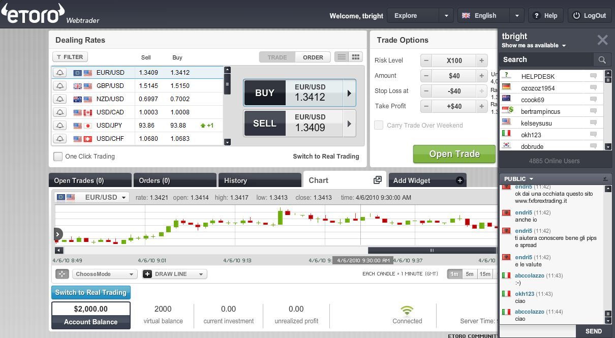 Etoro binary options review