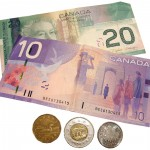 Forex Market: GBP/CAD daily forecast