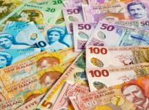 Forex Market: NZD/CAD daily forecast