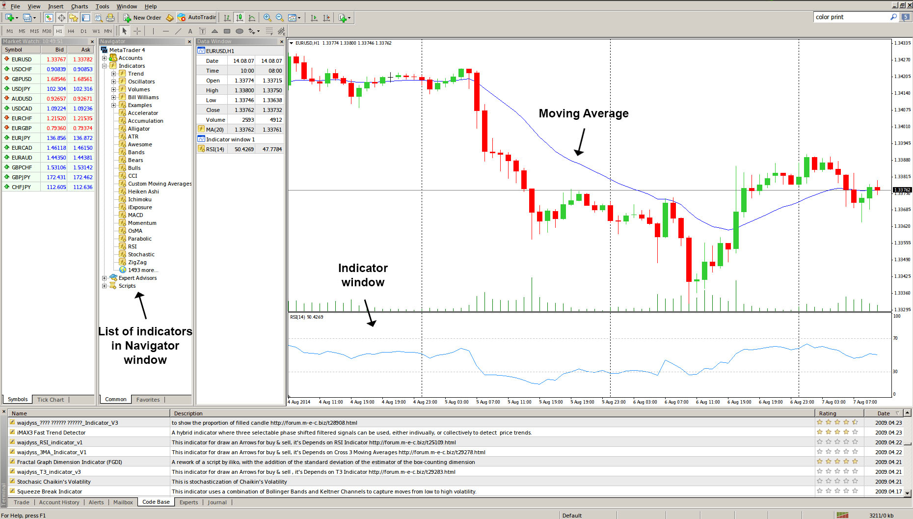 Frb contrarian binary options strategy
