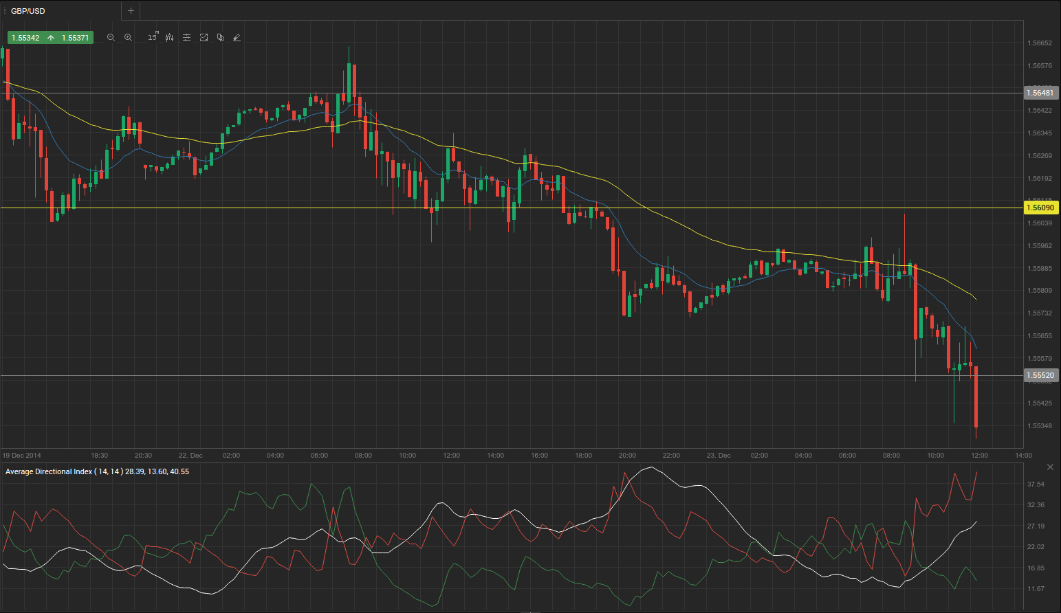Gbp forex market