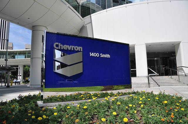 Analytical Overview of Chevron Corporation (NYSE:CVX)