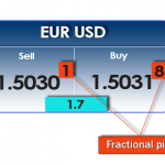 Forex Fractional Pips
