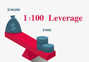 Can you trade forex with 100 1 leverage in usa