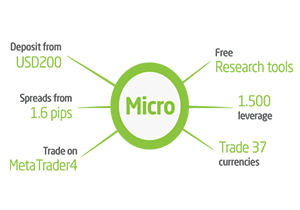 Best forex broker micro accounts