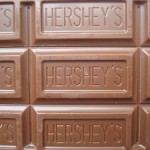 Predicting S&P 500 using the Chocolate indicator