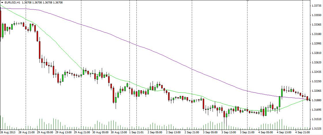 Trade Balance 04.09. 11.30 GMT