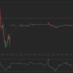 Forex Market: EUR/CHF daily forecast