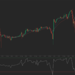 Forex Market: GBP/CHF daily forecast