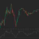 Forex Market: GBP/JPY daily forecast