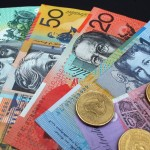 Forex Market: AUD/USD daily forecast