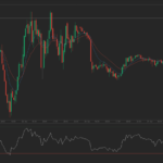 Forex Market: GBP/AUD daily forecast