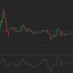 Forex Market: USD/CHF daily forecast