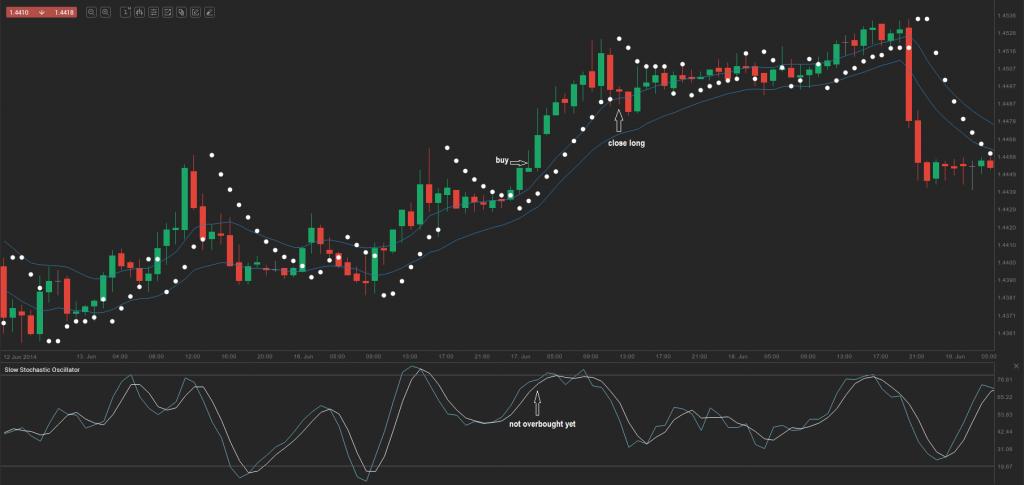 chart 8.0