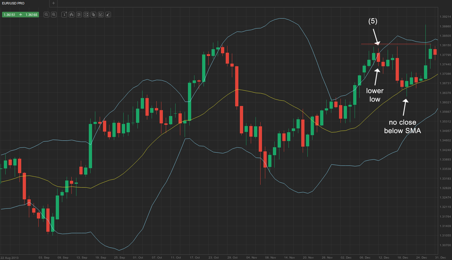 EUR-USD2
