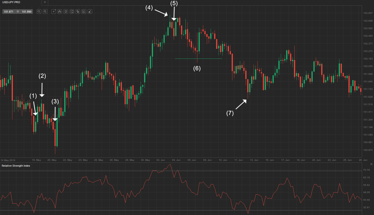 USD-JPY-RSI-range