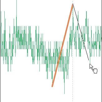 adjusting line study2