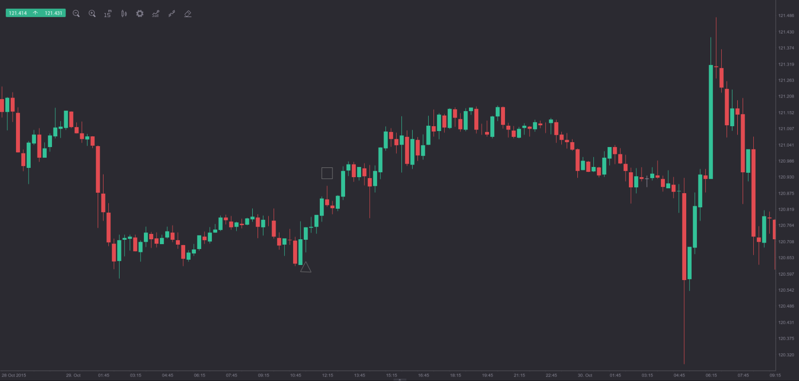 Binary options engulfing strategy games pinnacle sports betting rules and regulations