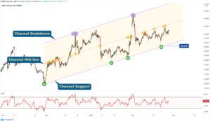 silver futures price analysis feb 24 2021