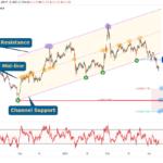 Silver Price Analysis: Stumbling and Falling Down
