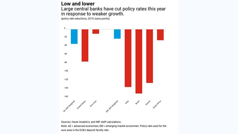 Setting the Monetary Policy for Different Economies