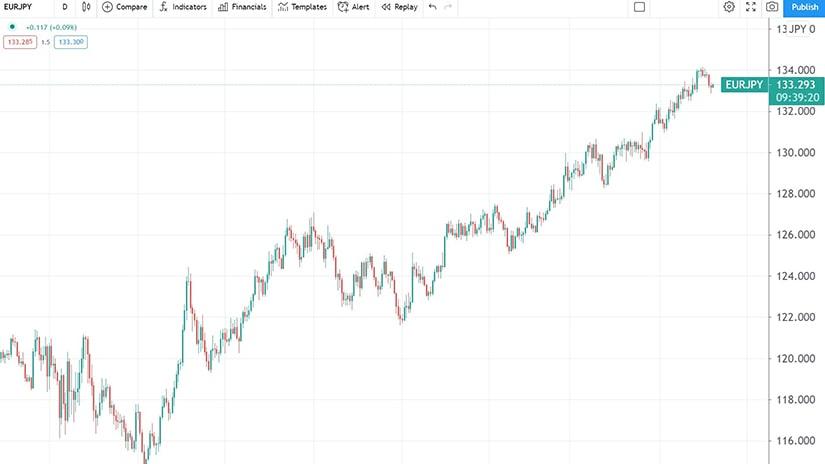 Market Geometry Analysis