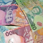 NZD/USD peaks higher following RBNZ Governor's statement