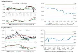 eur_usd_trading